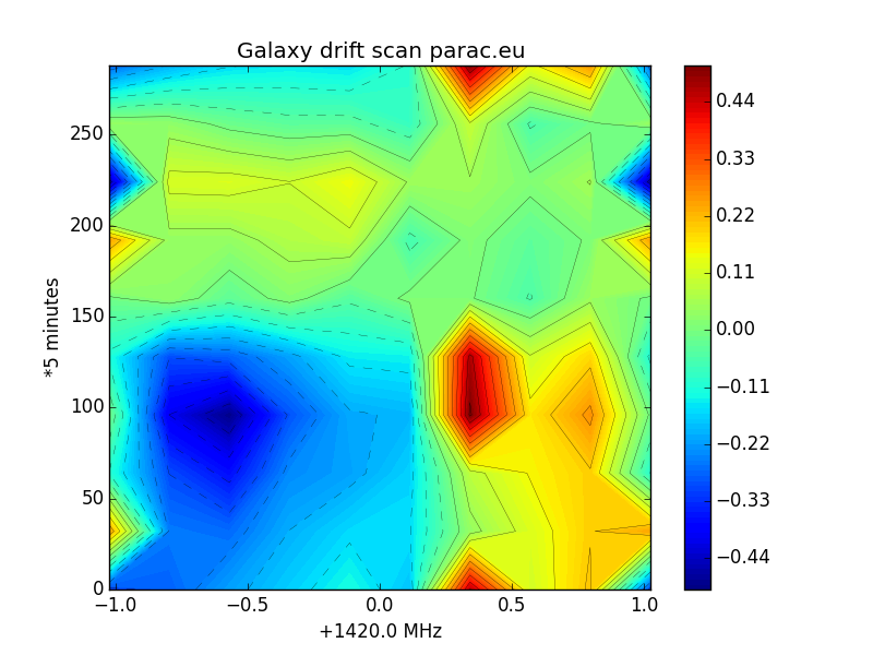 galaxy scan low resolution