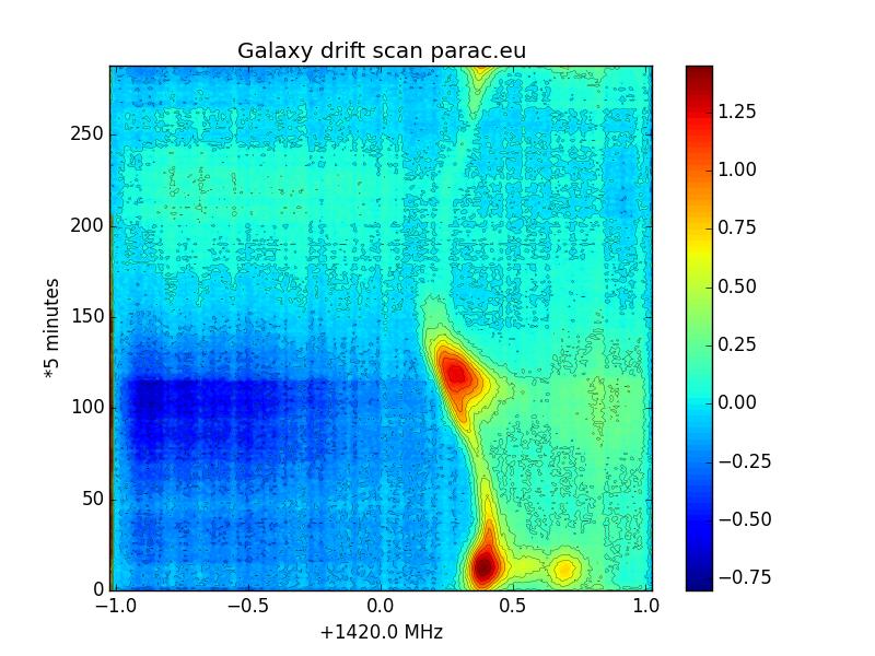 galaxy scan high resolution